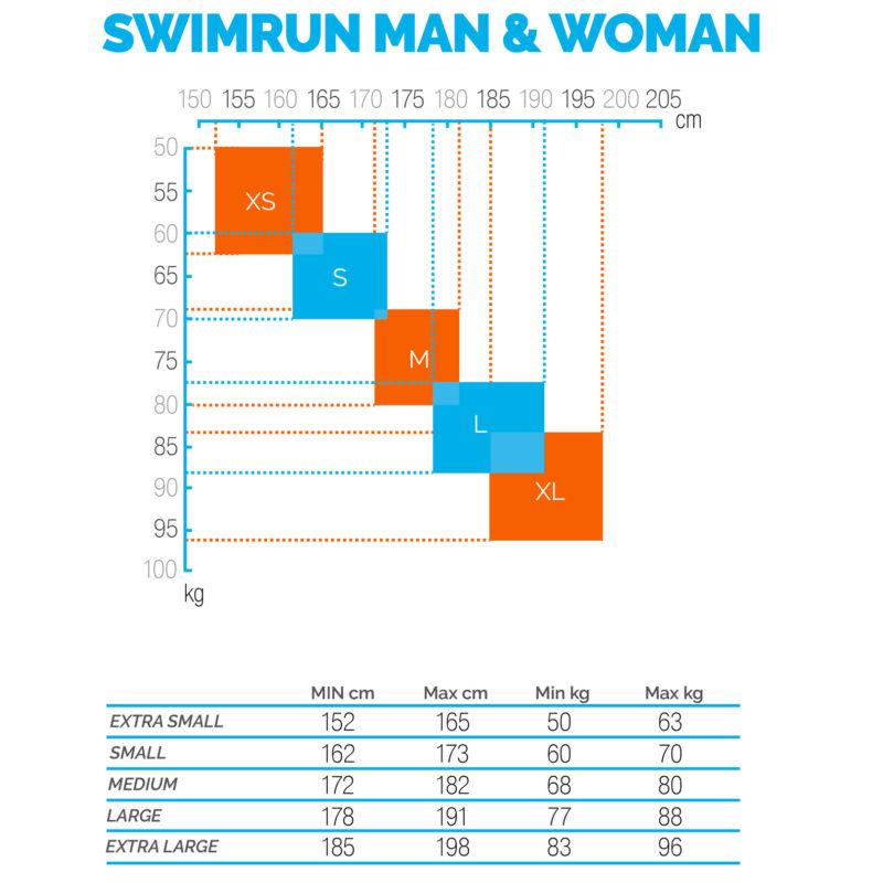 guide taille combinaison swimrunman swimrun noeprene zerod