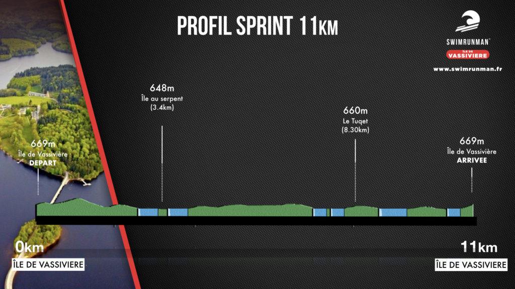 sprint vassiviere